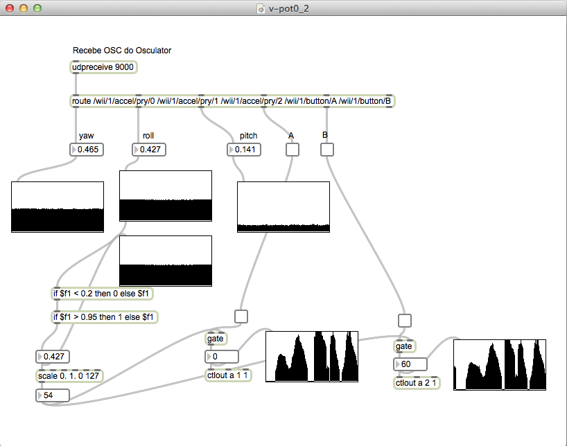 max_msp